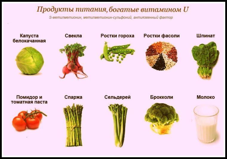 В чем содержится витамин U